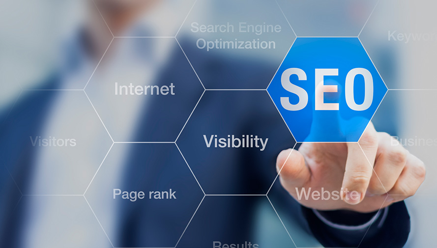SEO Websites are a great strategy for a high ROI