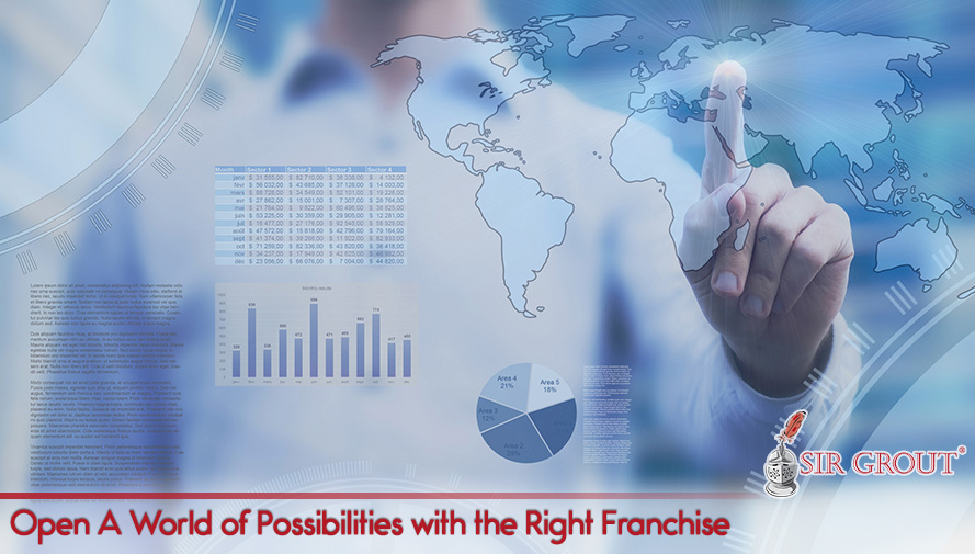 Open A World of Possibilities with the Right Franchise