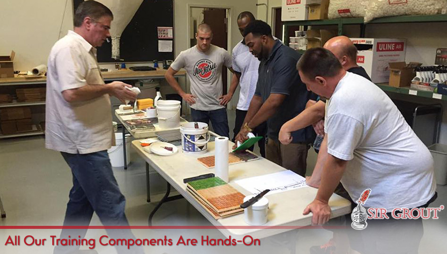 All Our Training Components Are Hands-On