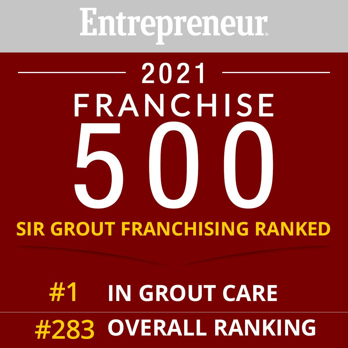Sir Grout Franchising Ranked